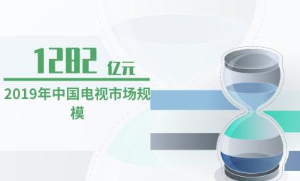 家电行业数据分析:2019年中国电视市场规模达1282亿元
