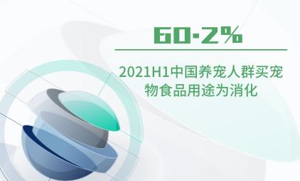 宠物经济行业数据分析:2021H1中国60.2%养宠人群买宠物食品用途为消化