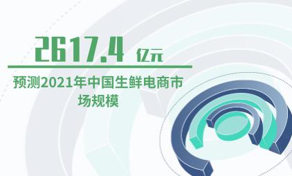 生鲜行业数据分析:预测2021年中国生鲜电商市场规模将达到3117.4亿元