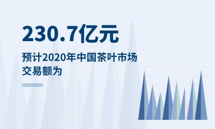 茶叶行业数据分析:预计2020年中国茶叶市场交易额为230.7亿元