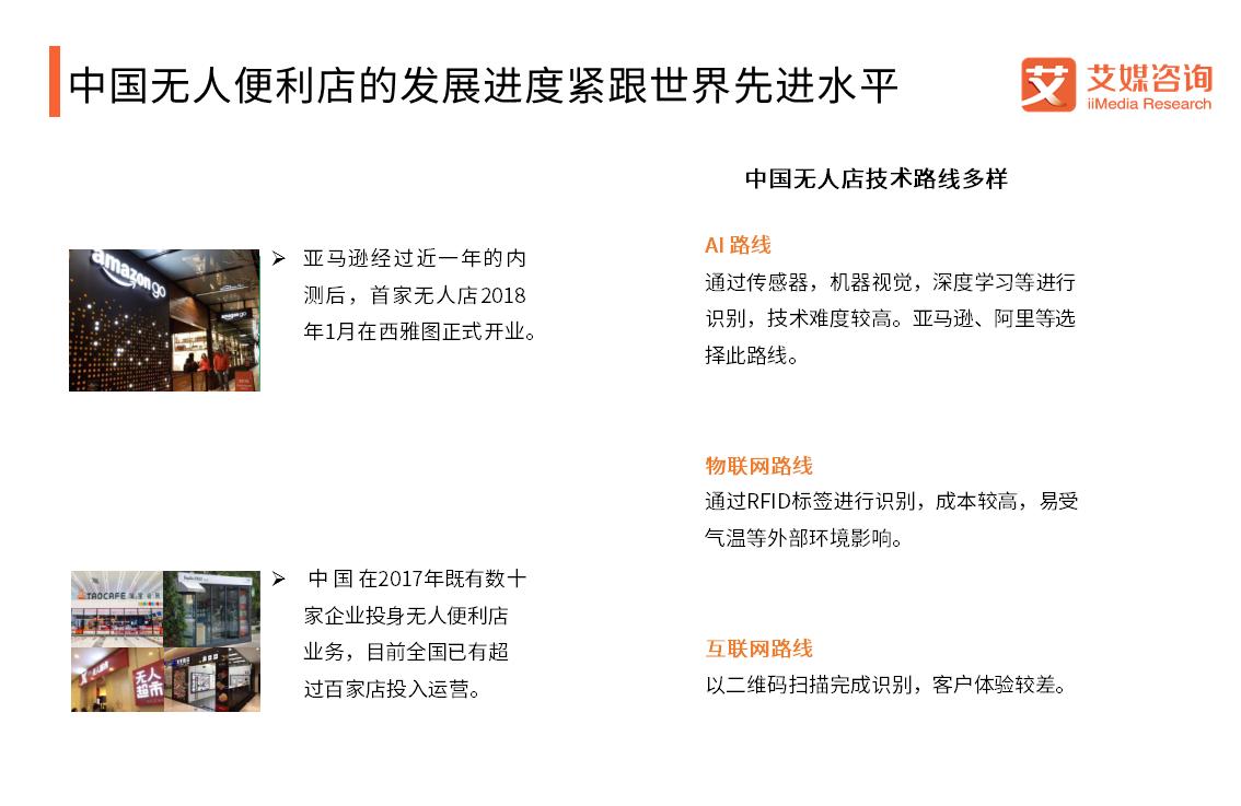 中国无人便利店的发展进度紧跟世界先进水平