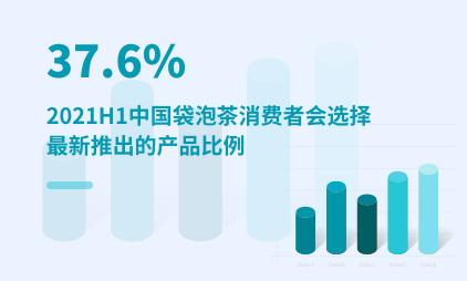 袋泡茶行业数据分析:2021H1中国37.6%袋泡茶消费者会选择最新推出的产品