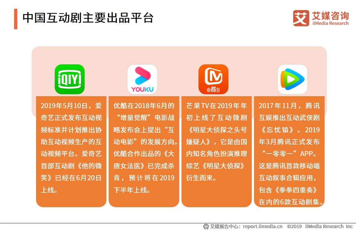 中国互动剧主要出品平台