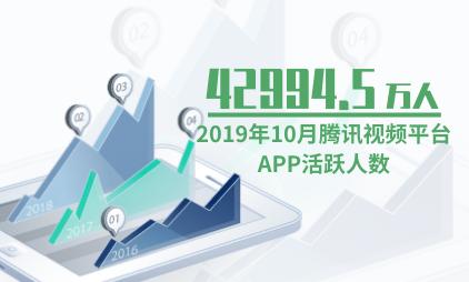 视频行业数据分析:2019年10月腾讯视频平台APP活跃人数为42994.5万人