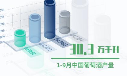 葡萄酒行业数据分析:2019年1-9月中国葡萄酒产量为30.3万千升