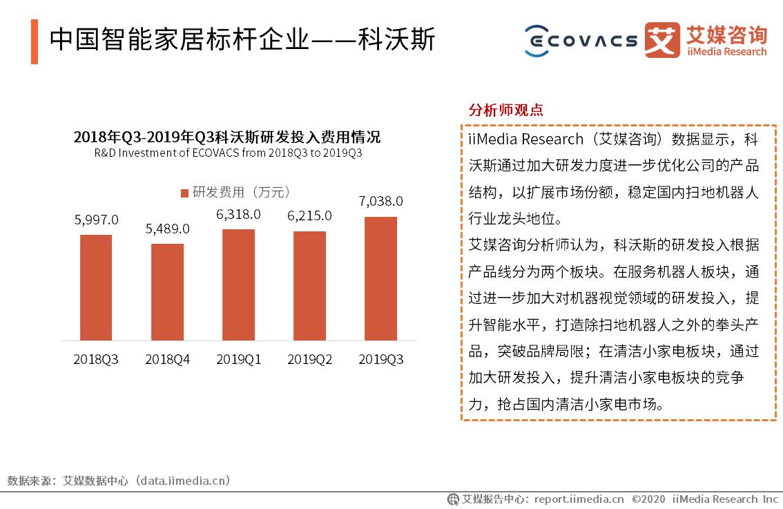 中国智能家居标杆企业——科沃斯