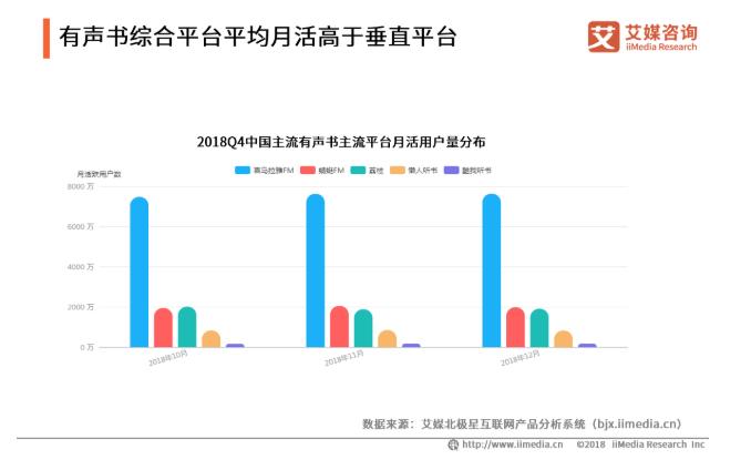 2019中国有声书行业发展概况、特点分析及发展趋势预测
