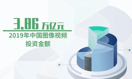 图像视频行业数据分析:2019年中国图像视频投资金额为3.86万亿元