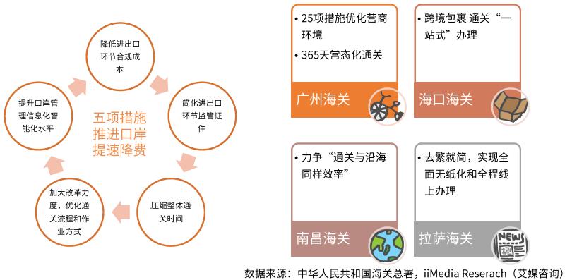 """电商解码""""荔枝自由"""" 2019中国进口食品电商热销品类剖析及行业解读"""