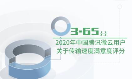 网盘行业数据分析:2020年中国腾讯微云用户关于传输速度满意度评分为3.65分