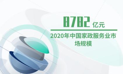 月子中心行业数据分析:2020年中国家政服务业市场规模将达8782亿元