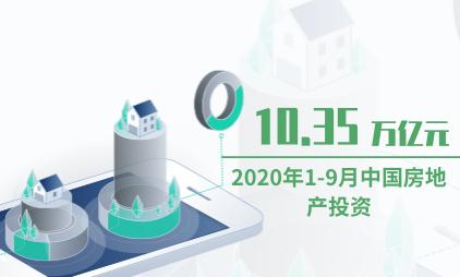 房地产行业数据分析:2020年1-9月中国房地产投资为10.35万亿元