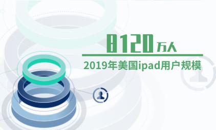 电脑行业数据分析:2019年美国ipad用户规模为8120万人