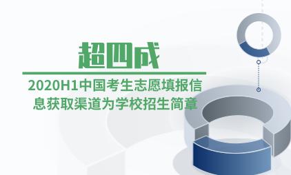 教育行业数据分析:2020H1超四成中国考生志愿填报信息获取渠道为学校招生简章