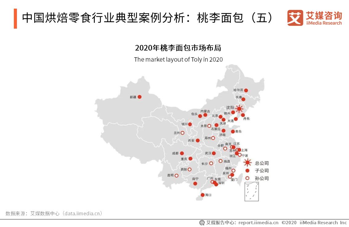 中国烘焙零食行业典型案例分析:桃李面包(五)