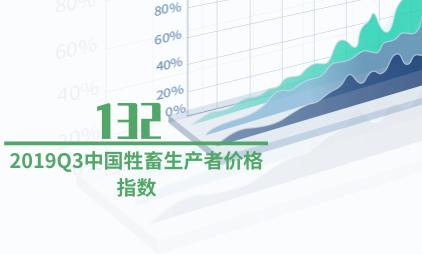 养殖行业数据分析:2019Q3中国牲畜生产者价格指数升至132