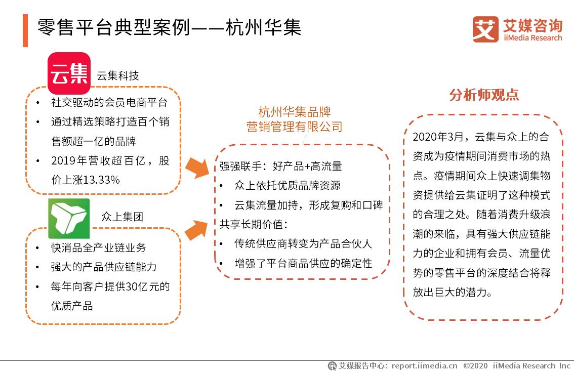 零售平台典型案例——杭州华集