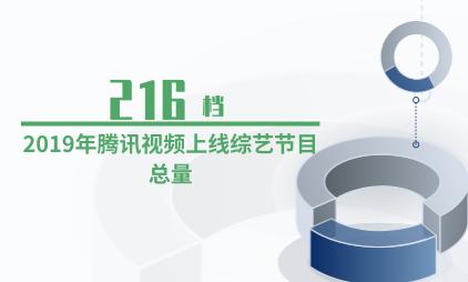 综艺行业数据分析:2019年腾讯视频上线综艺节目总量累计为216档