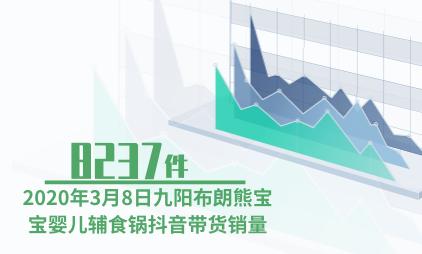 厨具行业数据分析:2020年3月8日九阳布朗熊宝宝婴儿辅食锅抖音带货销量达8237件