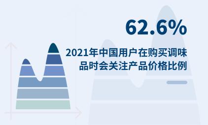 调味品行业数据分析:2021年中国62.6%用户在购买调味品时会关注产品价格