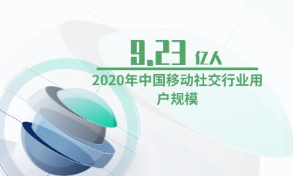 移动社交行业数据分析:2020年中国移动社交行业用户规模预计达9.23亿人