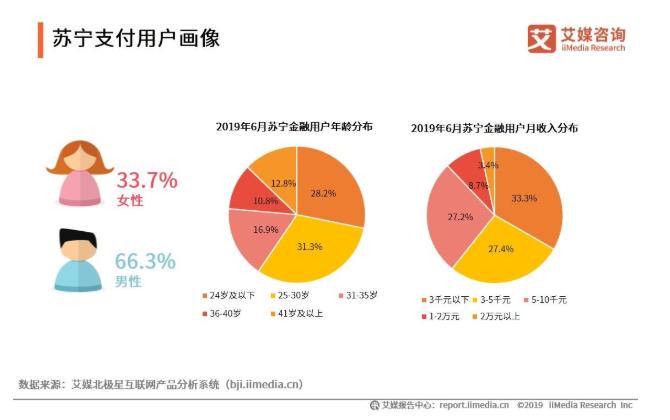 2019中国移动支付行业经典企业分析——支付宝、微信支付、苏宁支付、华为钱包