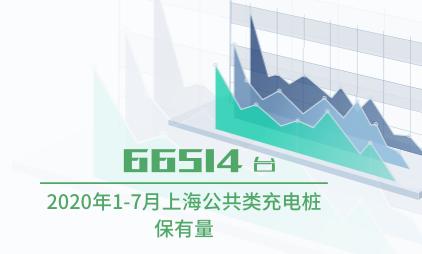 充电桩行业数据分析:2020年1-7月上海公共类充电桩保有量为66514台