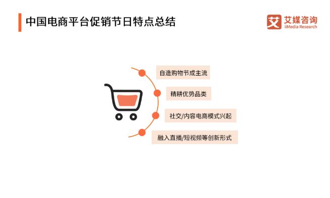 """电商平台促销节日报告:""""猫拼狗""""头部电商格局形成,""""双11""""位置难以撼动"""