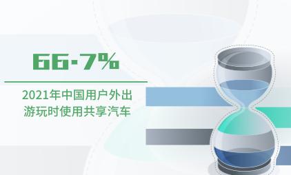 共享出行行业数据分析:2021年中国66.7%用户外出游玩时使用共享汽车