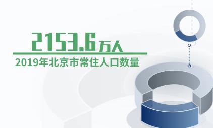 人口数据分析:2019年北京市常住人口数量为2153.6万人