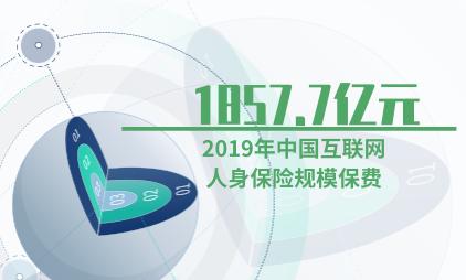 保险行业数据分析:2019年中国互联网人身保险规模保费达1857.7亿元