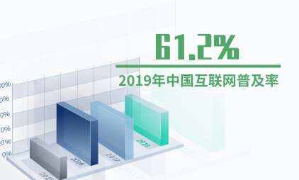 互联网行业数据分析:2019年中国互联网普及率达61.2%