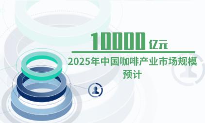 咖啡行业数据分析:2025年中国咖啡产业市场规模将达10000亿元