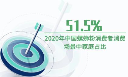 食品行业数据分析:2020年中国螺蛳粉消费者消费场景中家庭占比51.5%