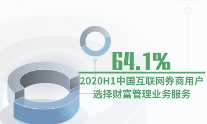 证券行业数据分析:2020H1中国64.1%互联网券商用户选择财富管理业务服务