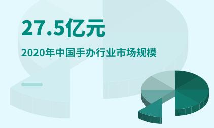 潮玩行业数据分析:2020年中国手办行业市场规模为27.5亿元