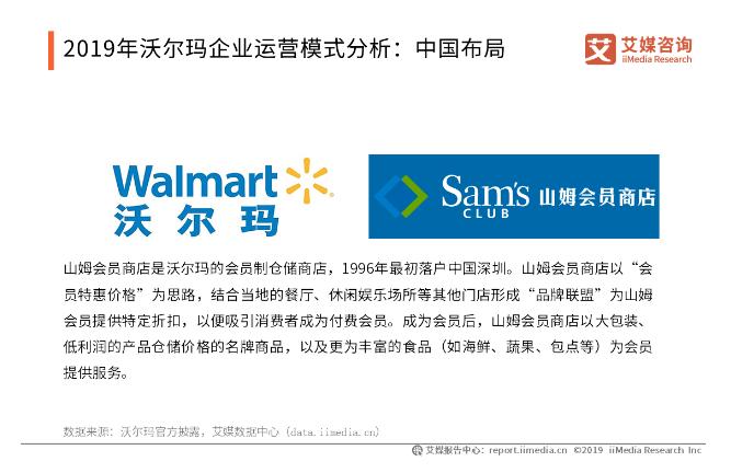 2019全球传统零售业典型案例分析——沃尔玛、Costco、永辉超市