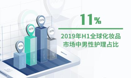 化妆品大发一分彩数据分析:2019年上半年全球化妆品市场中男性护理占比为11%
