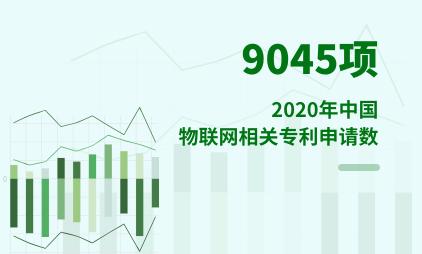 物联网行业数据分析:2020年中国物联网相关专利申请数达9045项