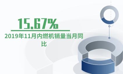 内燃机行业数据分析:2019年11月内燃机销量当月同比为15.67%