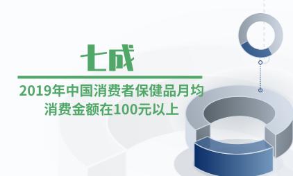 保健行业数据分析:2019年中国七成消费者保健品月均消费金额在100元以上