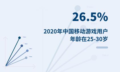游戏行业数据分析:2020年中国26.5%移动游戏用户年龄在25-30岁