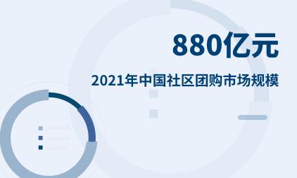 社区团购行业数据分析:预计2021年中国社区团购市场规模将达880亿元