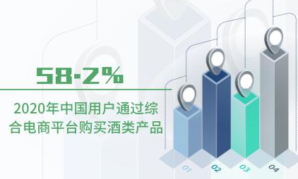 酒类新零售行业数据分析:2020年中国58.2%用户通过综合电商平台购买酒类产品