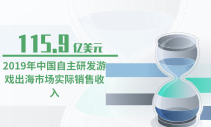 游戏行业数据分析:2019年中国自主研发游戏出海市场实际销售收入为115.9亿美元