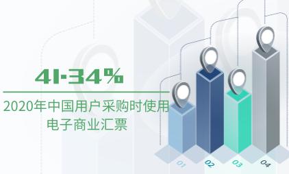 电子商票行业数据分析:2020年中国41.34%用户采购时使用电子商业汇票