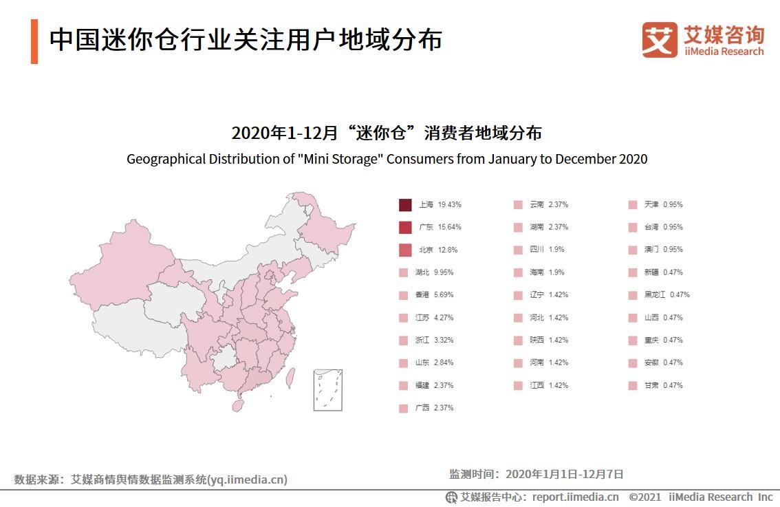 中国迷你仓行业关注用户地域分布