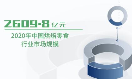 烘焙零食行业数据分析:2020年中国烘焙零食行业市场规模2609.8亿元