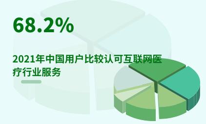 互联网医疗行业数据分析:2021年中国68.2%用户认可互联网医疗行业服务