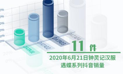 汉服行业数据分析:2020年6月21日钟灵记汉服遇蝶系列抖音销量为11件